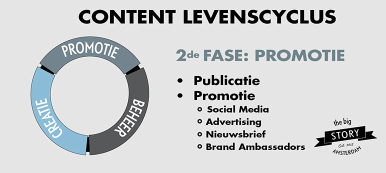 Content levenscyclus: promotie